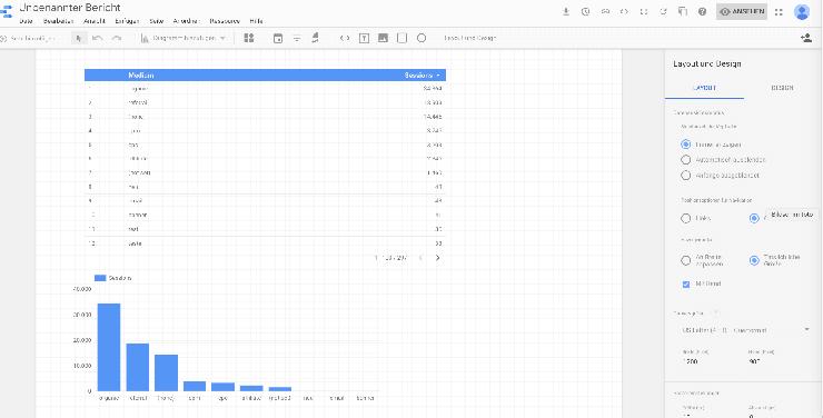Google Data Studio Blogbeitrag Inhaltsbild 02